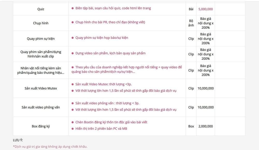 Bảng báo giá quảng cáo trên Eva.vn