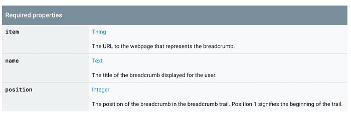 Thêm lược đồ Breadcrumb trên trang web của bạn