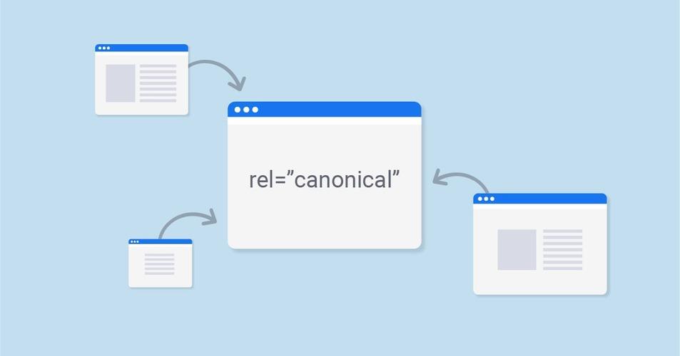 Canonical URL là gì