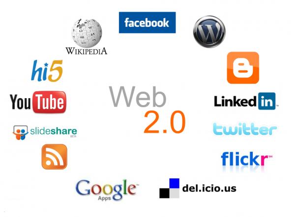 Cách đi backlink bằng web 2.0
