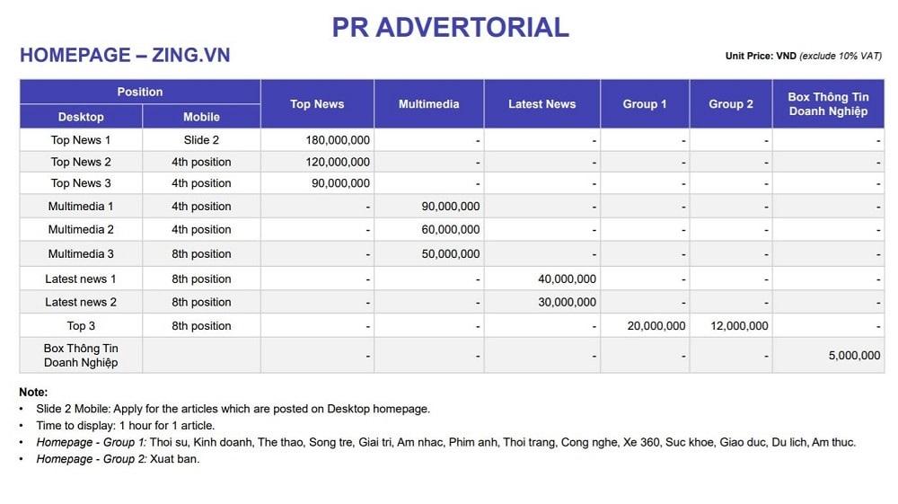 Bảng báo giá book bài PR trên báo Zingnews.vn mới nhất