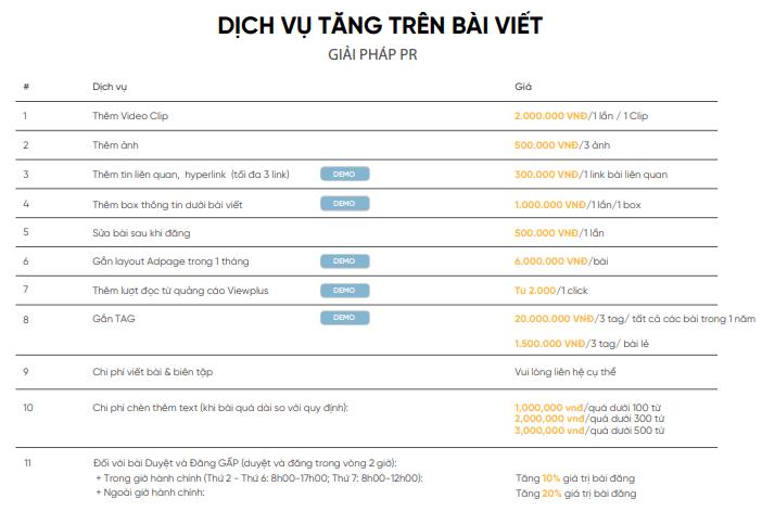 Dịch vụ gia tăng trên bài viết đăng bài PR trên Cafebiz.vn