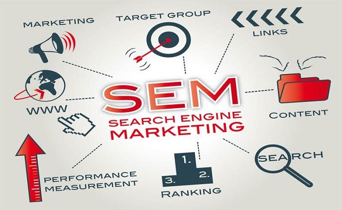 Công cụ SEM là gì và các quảng cáo tìm kiếm trả tiền PSA